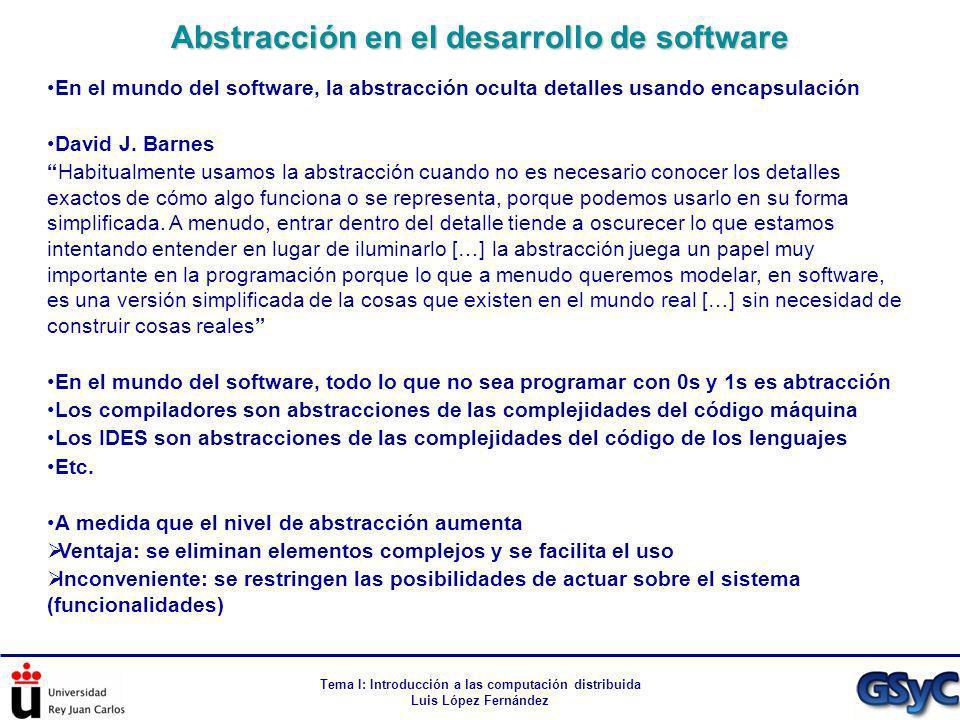 Abstracción en el desarrollo de software
