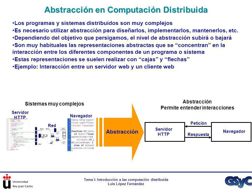 Abstracción en Computación Distribuida