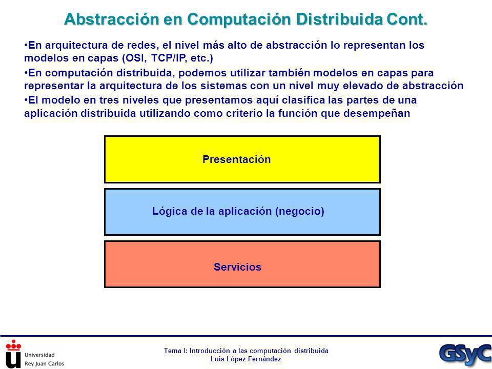 Abstracción en Computación Distribuida Cont.