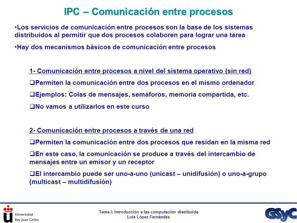 IPC – Comunicación entre procesos