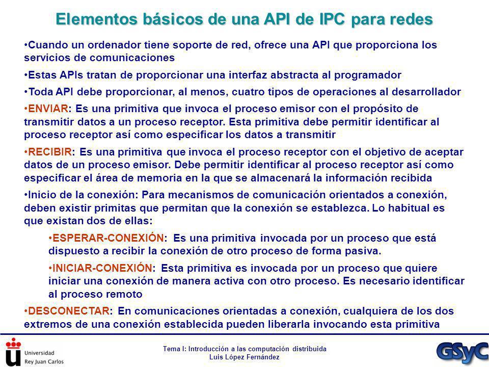 Elementos básicos de una API de IPC para redes