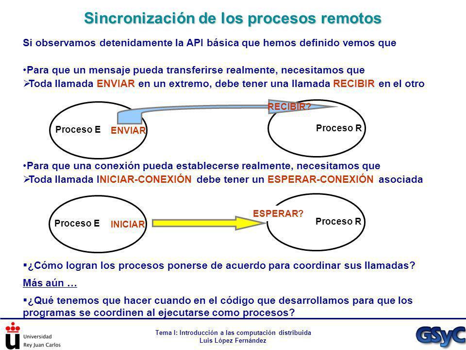 Sincronización de los procesos remotos