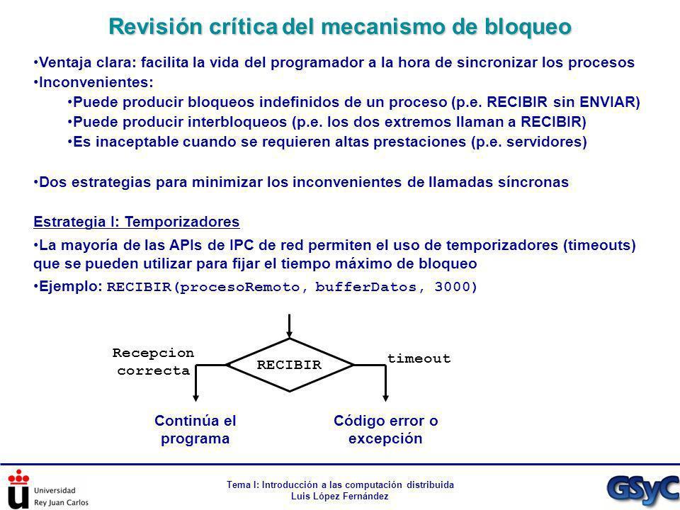 Revisión crítica del mecanismo de bloqueo