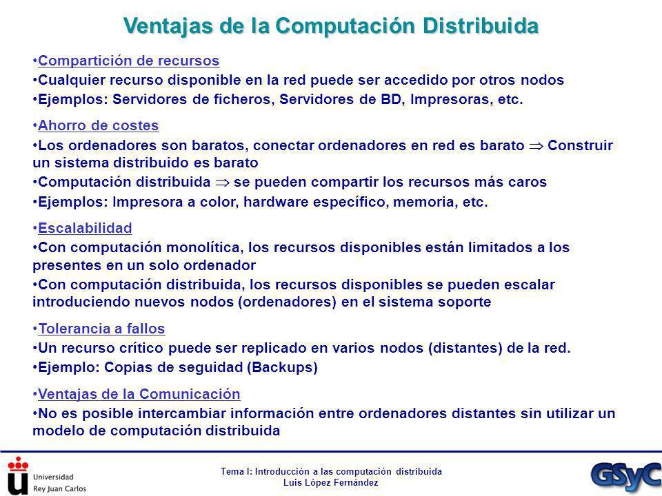 Ventajas de la Computación Distribuida