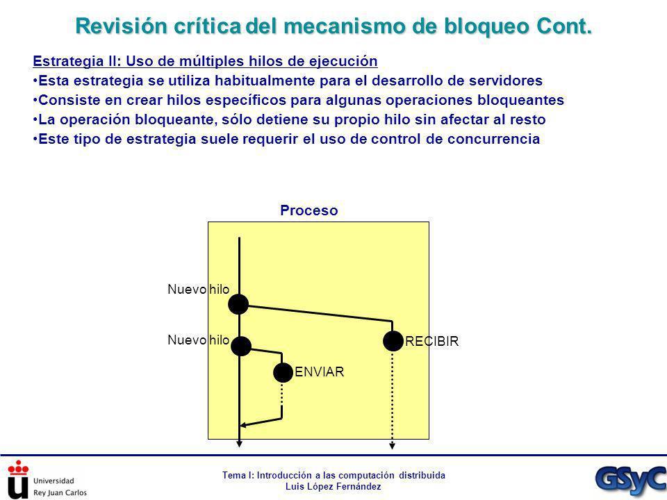 Revisión crítica del mecanismo de bloqueo Cont.