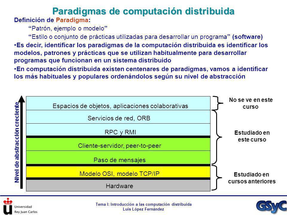 Paradigmas de computación distribuida Nivel de abstracción creciente