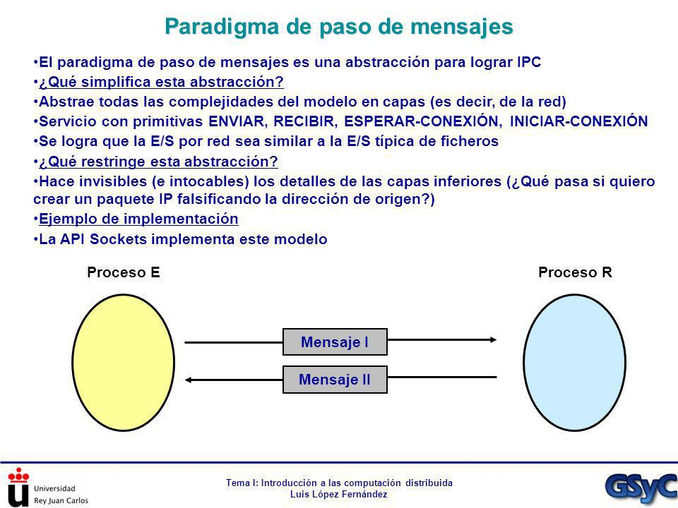 Paradigma de paso de mensajes