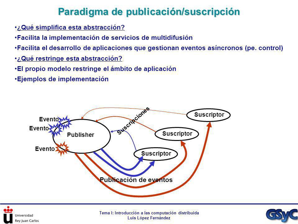 Paradigma de publicación/suscripción Publicación de eventos