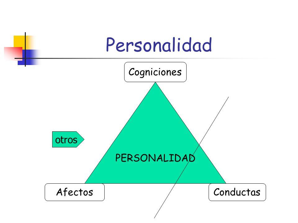 Personalidad Cogniciones PERSONALIDAD otros Afectos Conductas