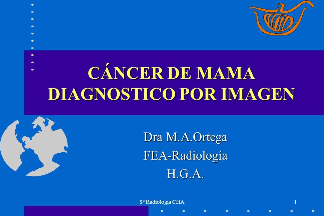 CÁNCER DE MAMA DIAGNOSTICO POR IMAGEN