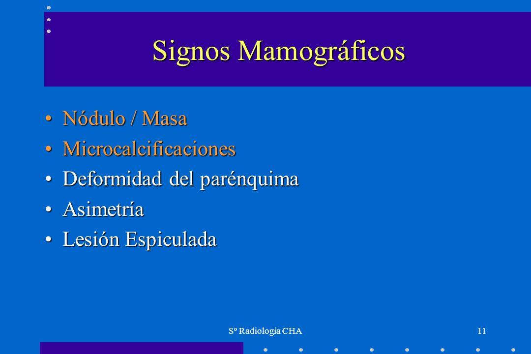 Signos Mamográficos Nódulo / Masa Microcalcificaciones