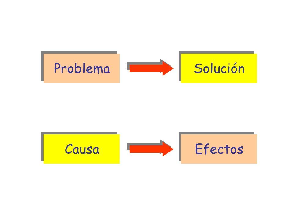 ESTRUCTURA PROBLEMA-SOLUCIÓN ESTRUCTURA CAUSA-CONSECUENCIA