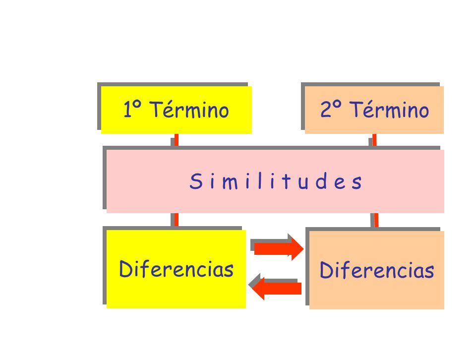 ESTRUCTURA COMPARACIÓN-CONTRASTE