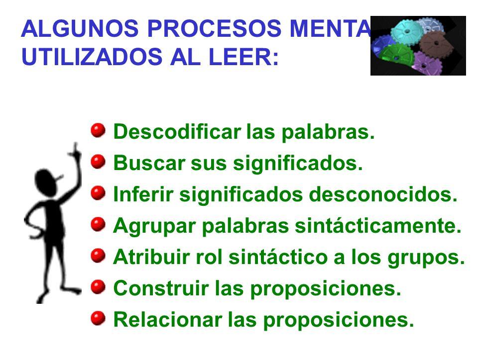 ALGUNOS PROCESOS MENTALES UTILIZADOS AL LEER: