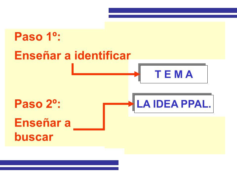 Paso 1º: Enseñar a identificar Paso 2º: Enseñar a buscar P Á R R A F O