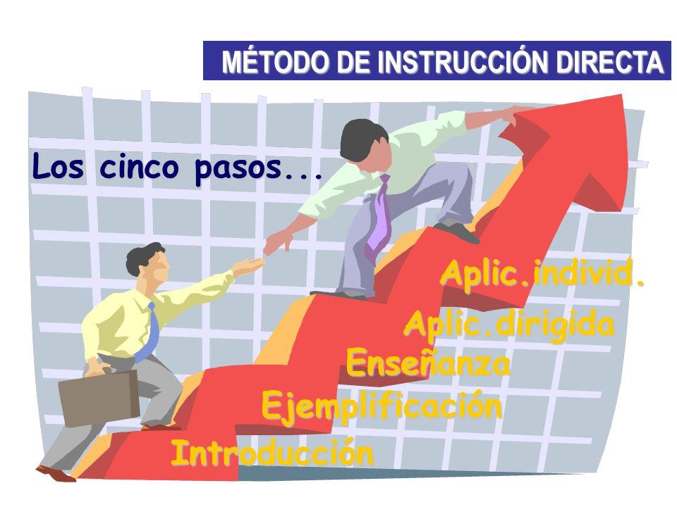 Los cinco pasos... Aplic.individ. Aplic.dirigida Enseñanza