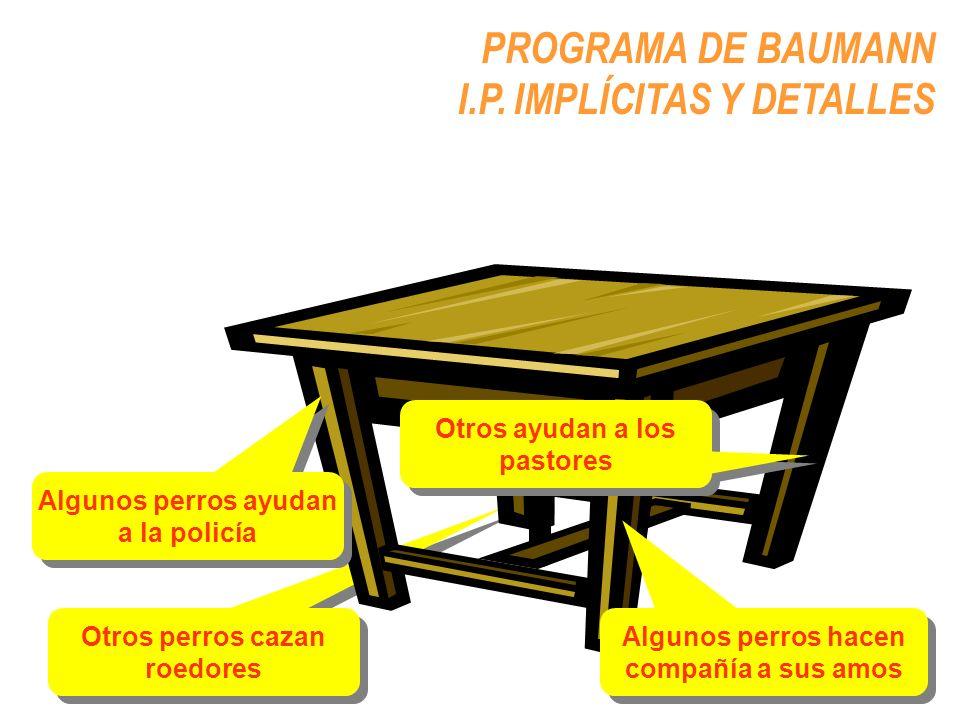 I.P. IMPLÍCITAS Y DETALLES