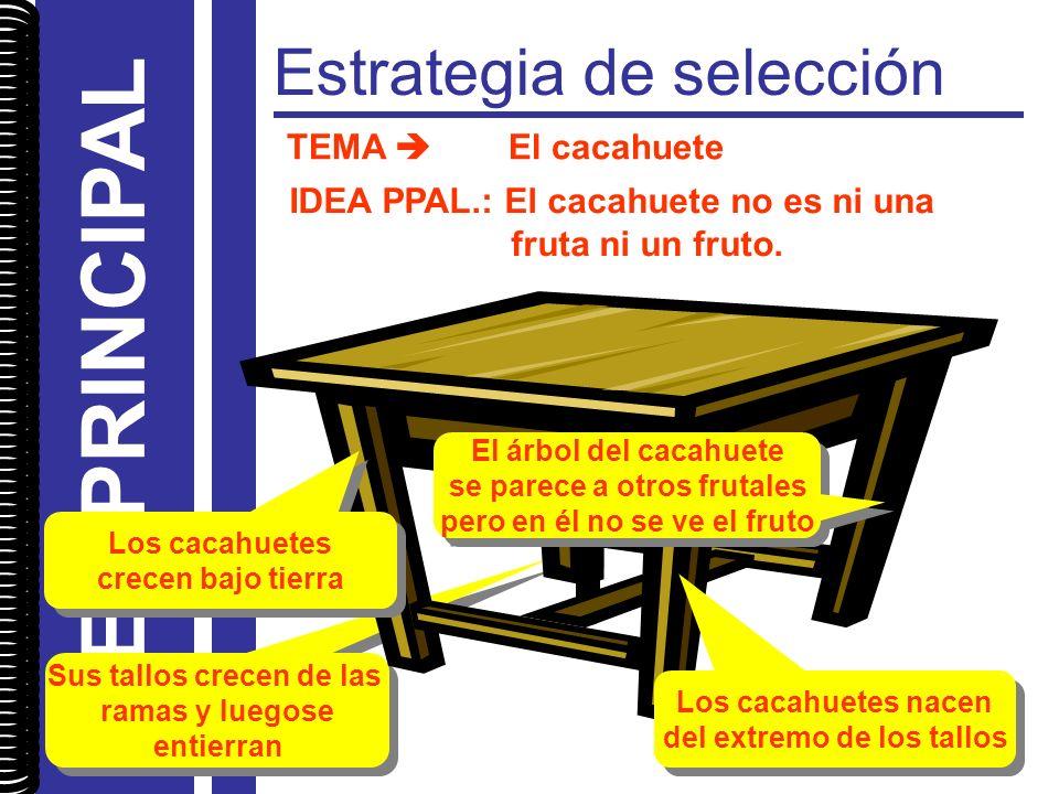 IDEA PRINCIPAL Estrategia de selección TEMA  El cacahuete