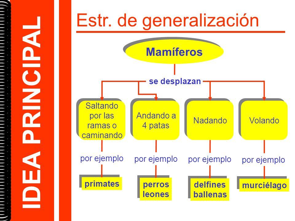 IDEA PRINCIPAL Estr. de generalización Mamíferos se desplazan Saltando