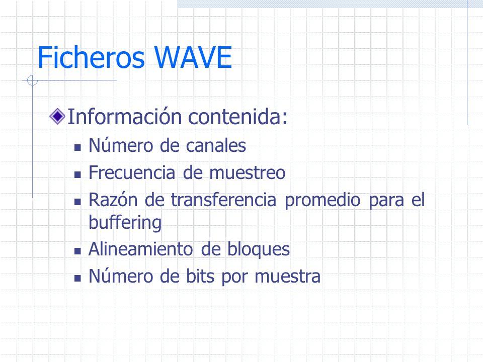 Ficheros WAVE Información contenida: Número de canales
