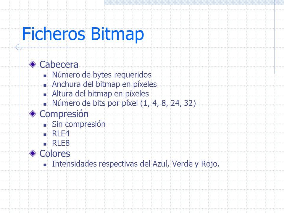 Ficheros Bitmap Cabecera Compresión Colores Número de bytes requeridos