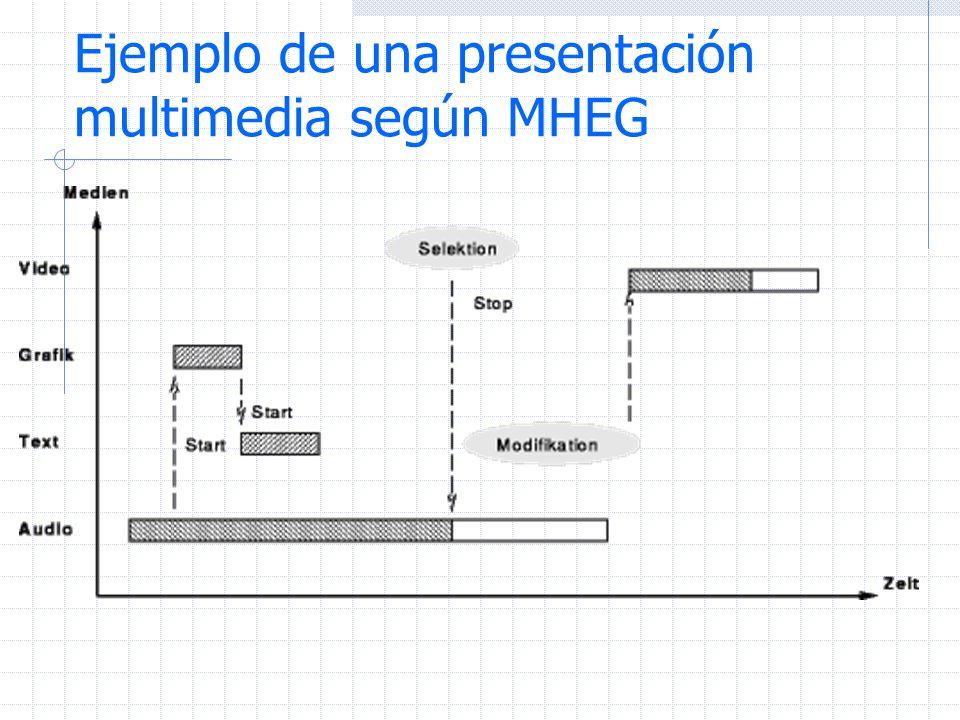 Ejemplo de una presentación multimedia según MHEG