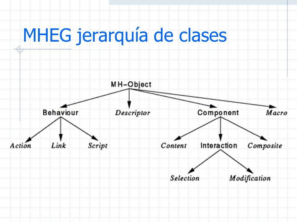 MHEG jerarquía de clases