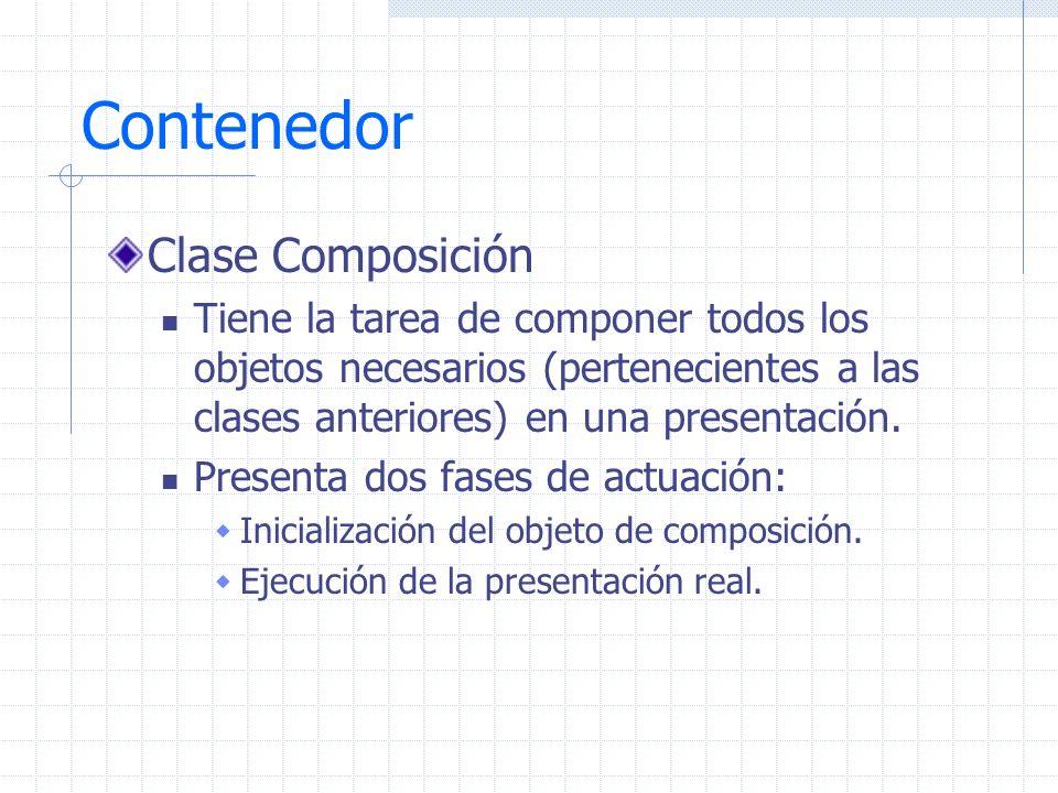 Contenedor Clase Composición