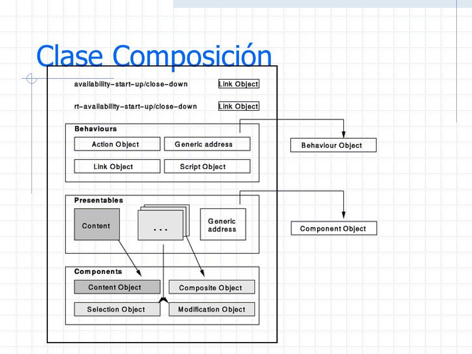Clase Composición