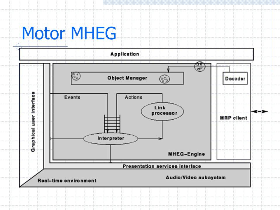 Motor MHEG