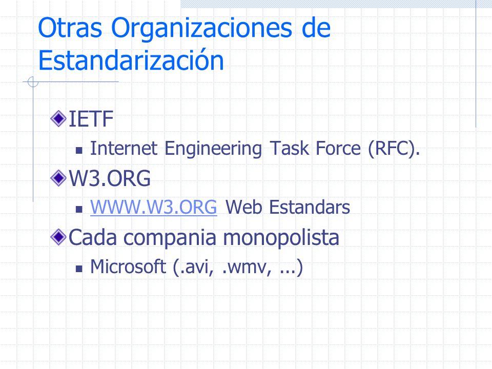 Otras Organizaciones de Estandarización