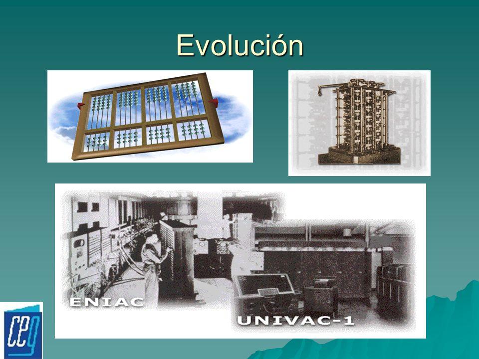 Evolución Ábaco Máquina analítica de Charles Babbage