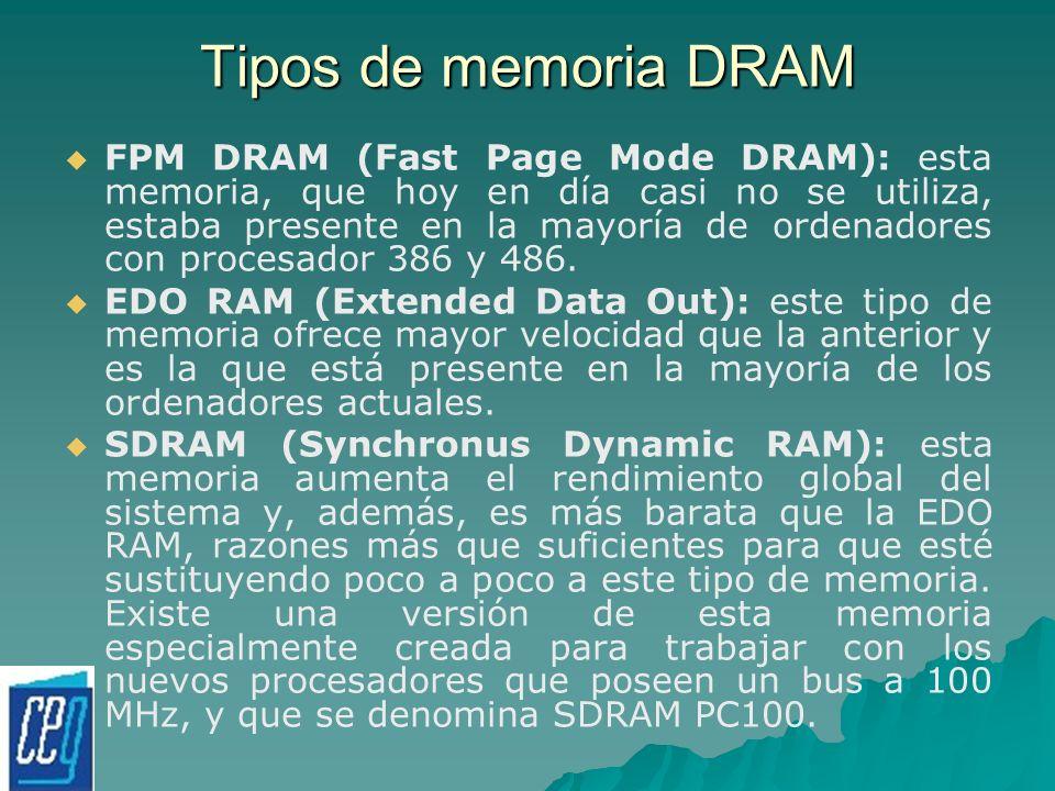 Tipos de memoria DRAM