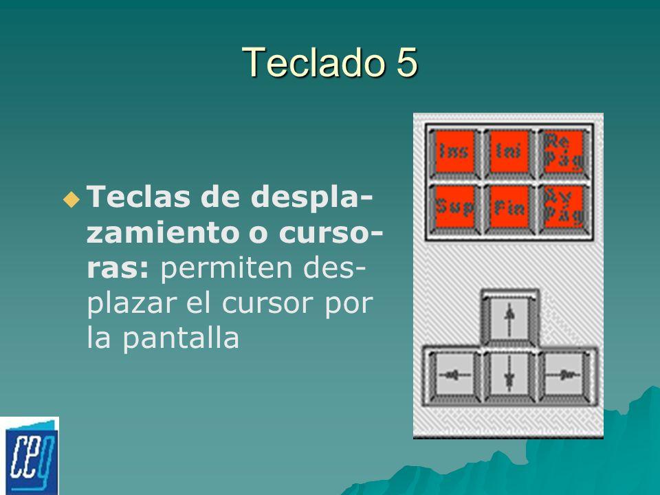 Teclado 5 Teclas de despla-zamiento o curso-ras: permiten des-plazar el cursor por la pantalla