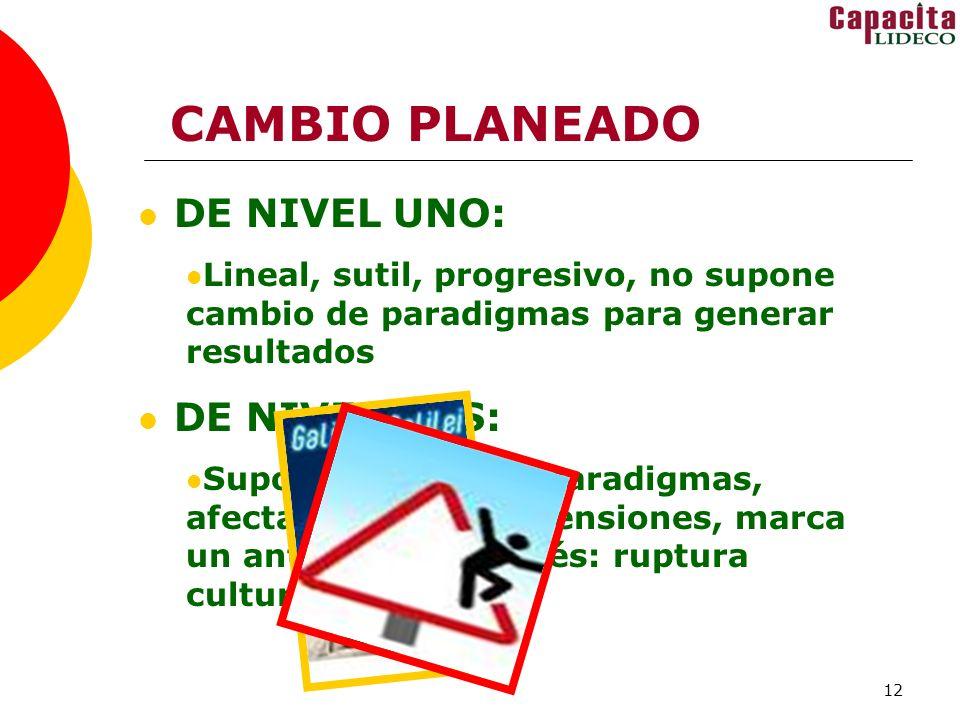 CAMBIO PLANEADO DE NIVEL UNO: DE NIVEL DOS: