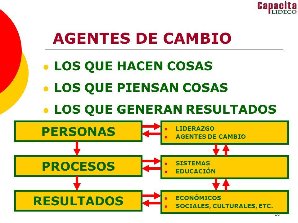 AGENTES DE CAMBIO LOS QUE HACEN COSAS LOS QUE PIENSAN COSAS