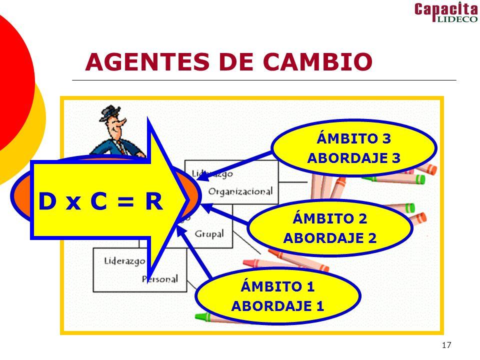 AGENTES DE CAMBIO D x C = R REQUIERE ACUERDOS RESPECTO A: