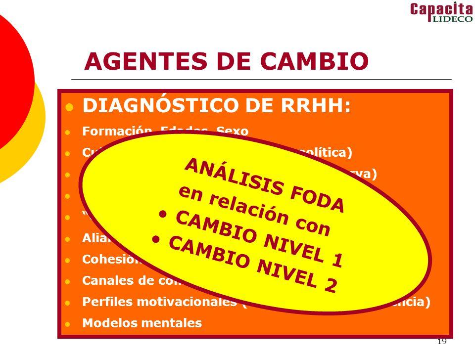 AGENTES DE CAMBIO DIAGNÓSTICO DE RRHH: ANÁLISIS FODA en relación con