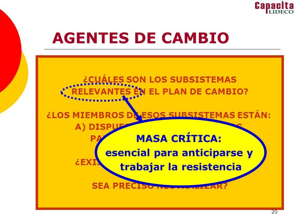 AGENTES DE CAMBIO SELECCIÓN DE AGENTES DE CAMBIO