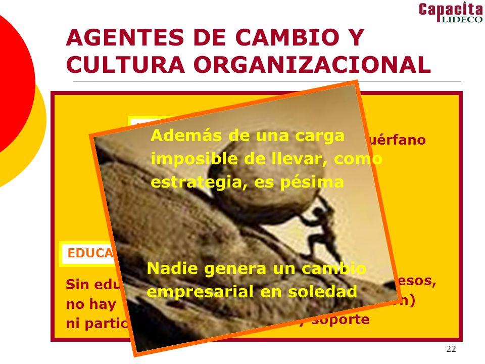 AGENTES DE CAMBIO Y CULTURA ORGANIZACIONAL