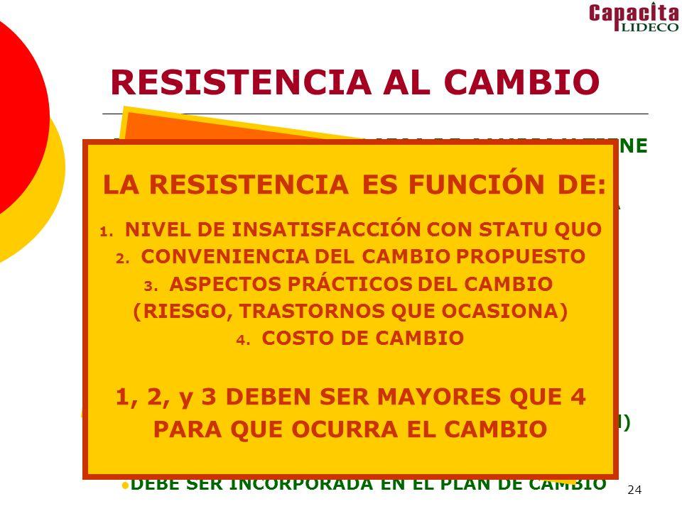 RESISTENCIA AL CAMBIO RESISTENCIAS 75% DE LAS CAUSAS DEL FRACASO