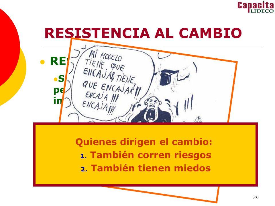 RESISTENCIA AL CAMBIO RESISTENCIA IMPLÍCITA: RESISTENCIA EXPLÍCITA: