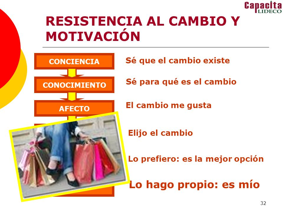 RESISTENCIA AL CAMBIO Y MOTIVACIÓN