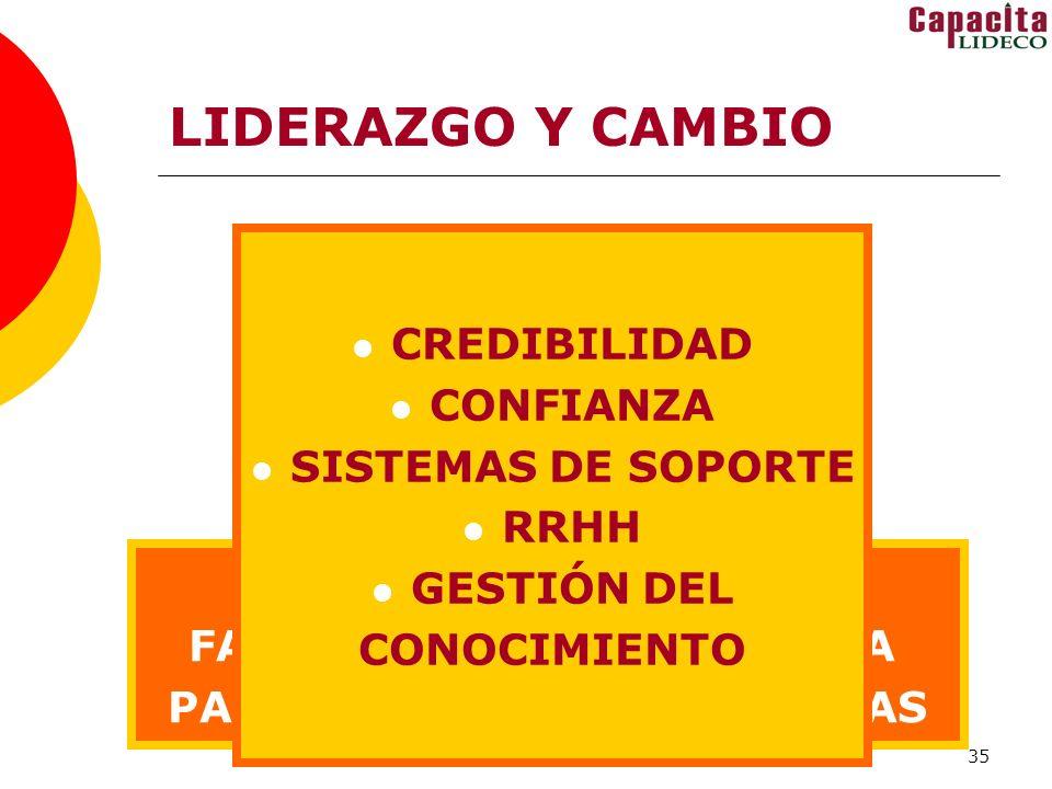 LIDERAZGO Y CAMBIO CREDIBILIDAD CONFIANZA SISTEMAS DE SOPORTE RRHH