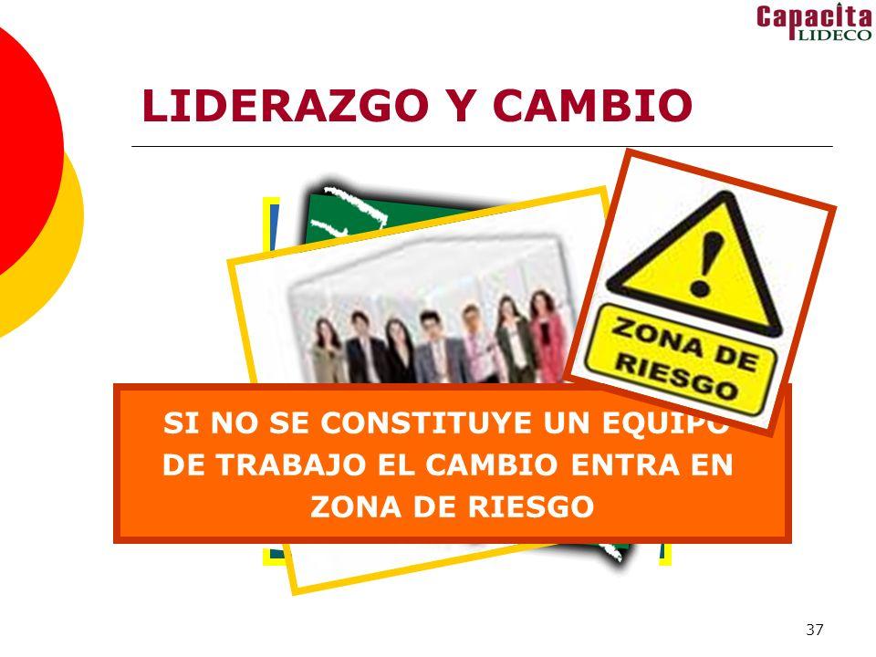 LIDERAZGO Y CAMBIO SI NO SE CONSTITUYE UN EQUIPO