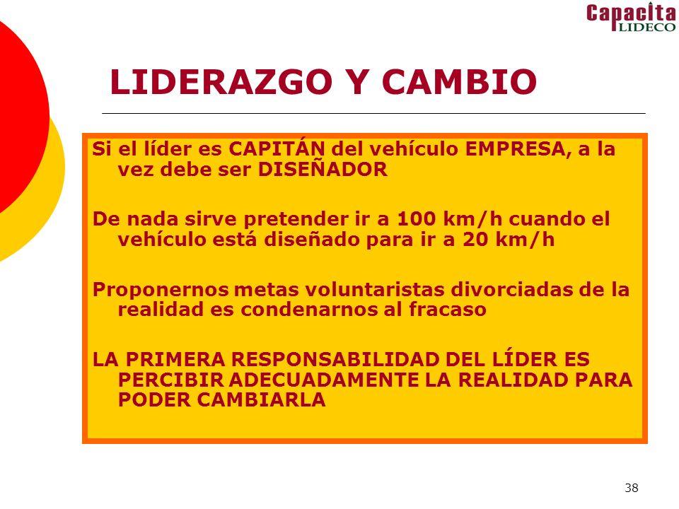 LIDERAZGO Y CAMBIO Si el líder es CAPITÁN del vehículo EMPRESA, a la vez debe ser DISEÑADOR.
