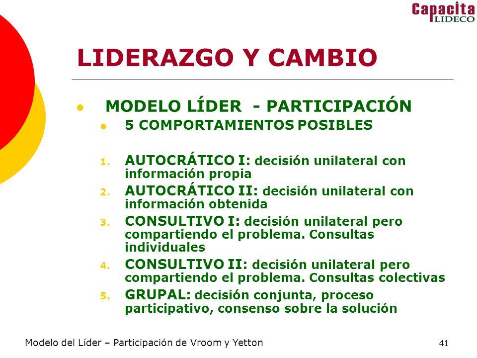 LIDERAZGO Y CAMBIO MODELO LÍDER - PARTICIPACIÓN