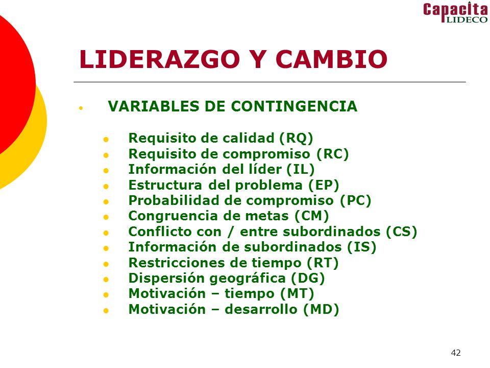 LIDERAZGO Y CAMBIO VARIABLES DE CONTINGENCIA Requisito de calidad (RQ)