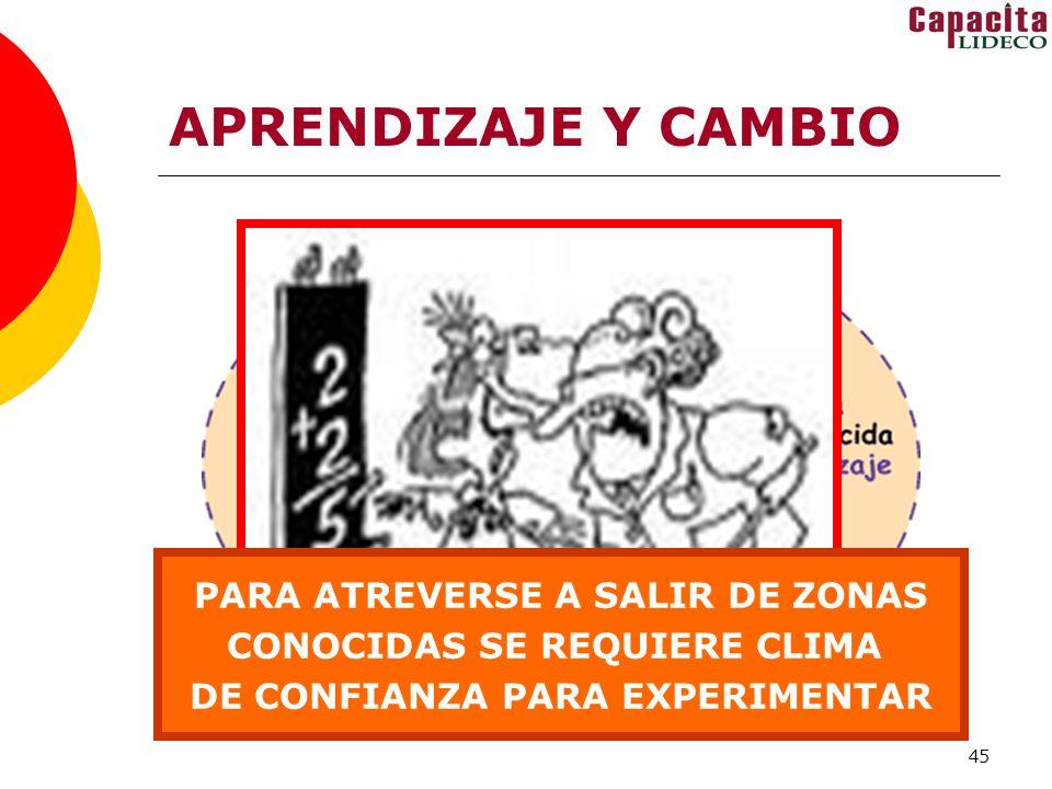 APRENDIZAJE Y CAMBIO PARA ATREVERSE A SALIR DE ZONAS