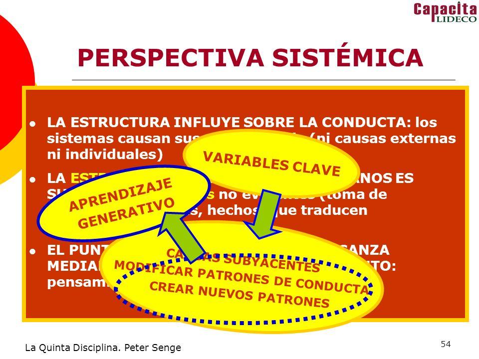 DE NUESTRO PENSAMIENTO MODIFICAR PATRONES DE CONDUCTA